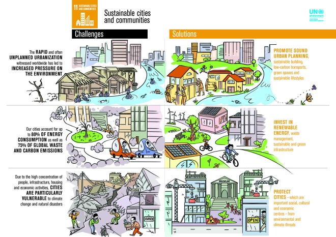 11_Sustainable cities and communities_FINAL