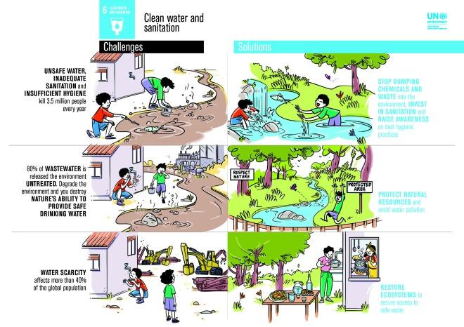 6_Clean_water_FINAL