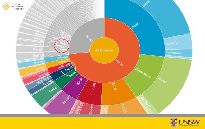S2S.Keynote.Español_Page_019