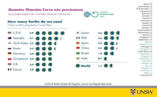 S2S.Keynote.Portugues_Page_021