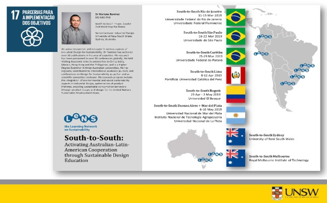 S2S.Keynote.Portugues_Page_149