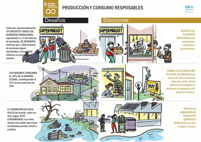 sdg.cartoons.spanish_page_09